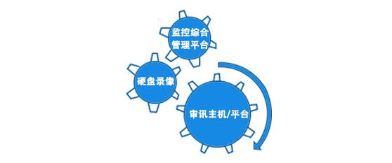 完美兼容各大监控厂商/审讯管理平台